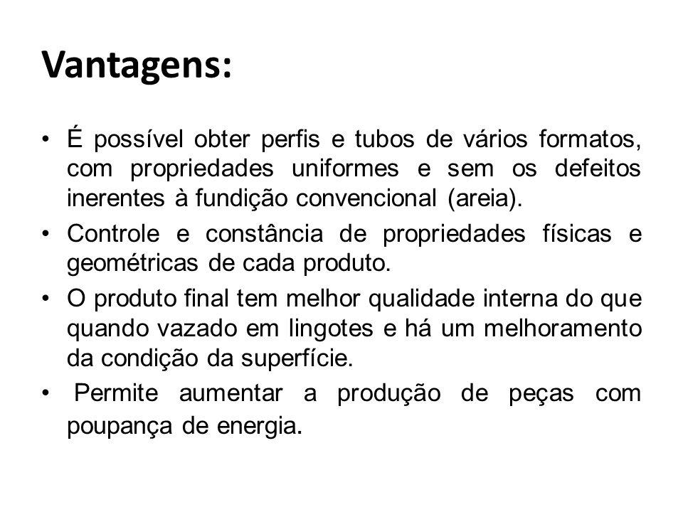 Vantagens: É possível obter perfis e tubos de vários formatos, com propriedades uniformes e sem os defeitos inerentes à fundição convencional (areia).