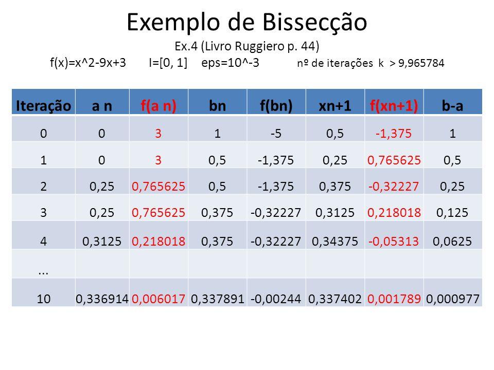Exemplo de Bissecção Ex.4 (Livro Ruggiero p. 44) f(x)=x^2-9x+3I=[0, 1] eps=10^-3 nº de iterações k > 9,965784 Iteraçãoa nf(a n)bnf(bn)xn+1f(xn+1)b-a 0