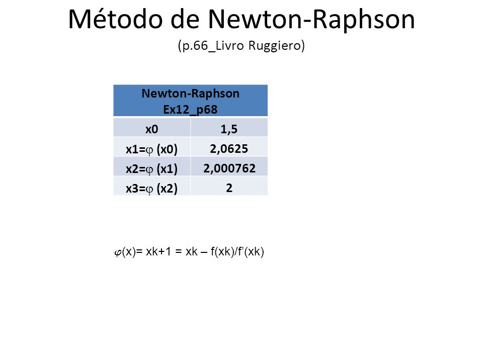 Newton-Raphson Ex12_p68 x01,5 x1= (x0) 2,0625 x2= (x1) 2,000762 x3= (x2) 2 (x)= xk+1 = xk – f(xk)/f(xk)