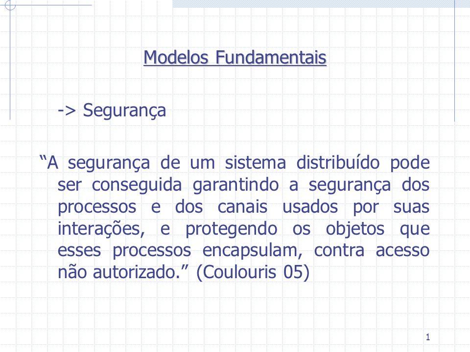 1 Modelos Fundamentais -> Segurança A segurança de um sistema distribuído pode ser conseguida garantindo a segurança dos processos e dos canais usados