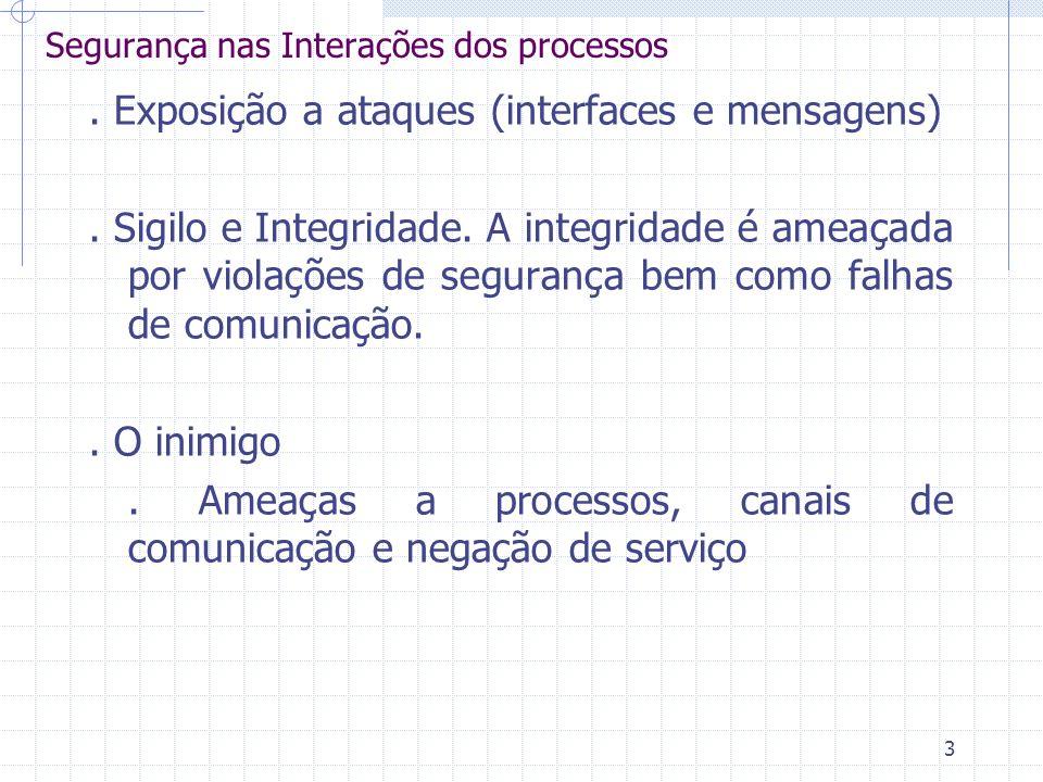 3 Segurança nas Interações dos processos. Exposição a ataques (interfaces e mensagens). Sigilo e Integridade. A integridade é ameaçada por violações d