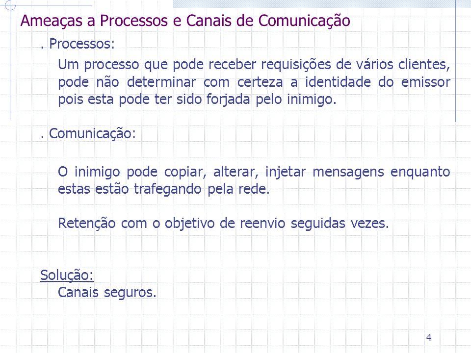 4 Ameaças a Processos e Canais de Comunicação. Processos: Um processo que pode receber requisições de vários clientes, pode não determinar com certeza