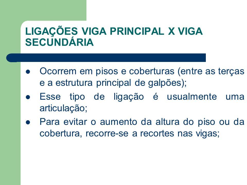 LIGAÇÕES VIGA PRINCIPAL X VIGA SECUNDÁRIA Ocorrem em pisos e coberturas (entre as terças e a estrutura principal de galpões); Esse tipo de ligação é u
