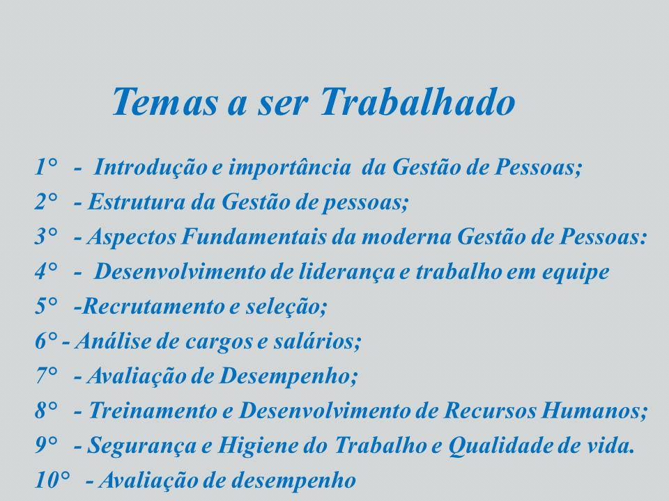 Referência Bibliográficas CHIAVENATO, I.Gestão de pessoas.