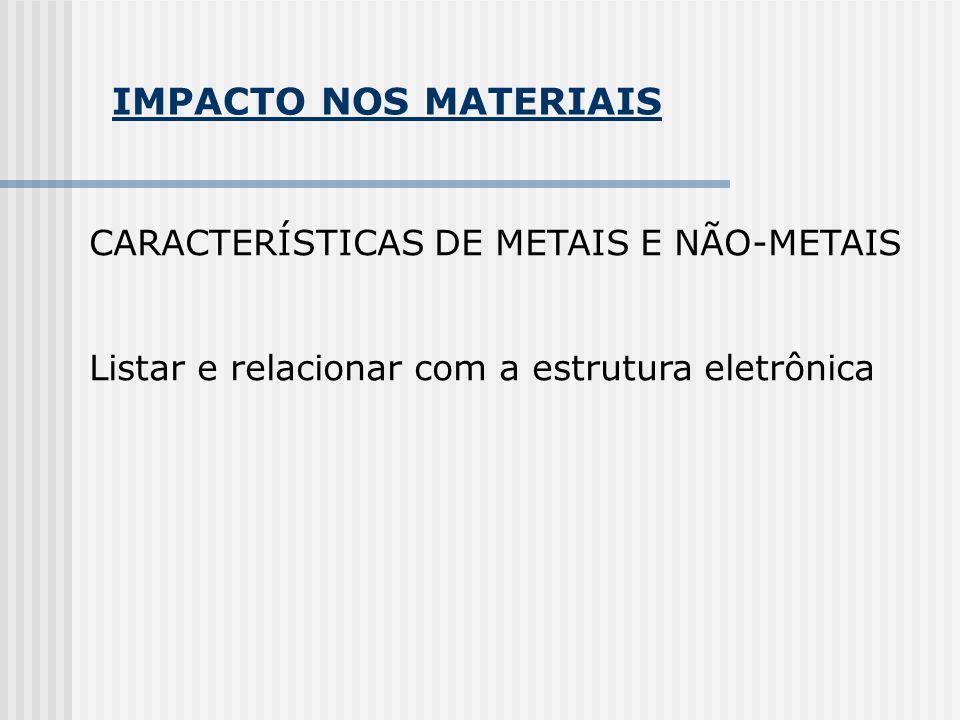 IMPACTO NOS MATERIAIS CARACTERÍSTICAS DE METAIS E NÃO-METAIS Listar e relacionar com a estrutura eletrônica