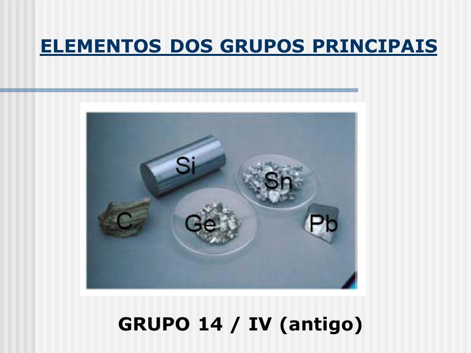 ELEMENTOS DOS GRUPOS PRINCIPAIS GRUPO 14 / IV (antigo)