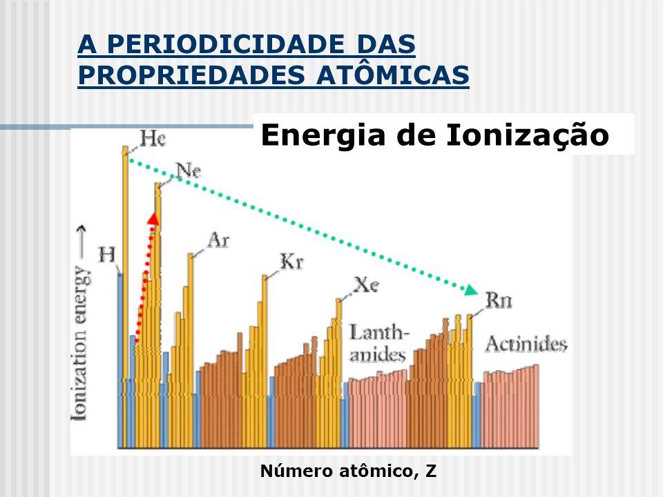 ELEMENTOS DOS GRUPOS PRINCIPAIS GRUPO 16 / VI (antigo)