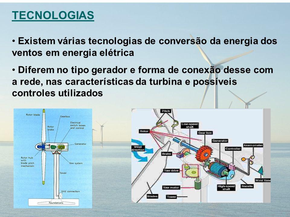 TECNOLOGIAS Existem várias tecnologias de conversão da energia dos ventos em energia elétrica Diferem no tipo gerador e forma de conexão desse com a rede, nas características da turbina e possíveis controles utilizados