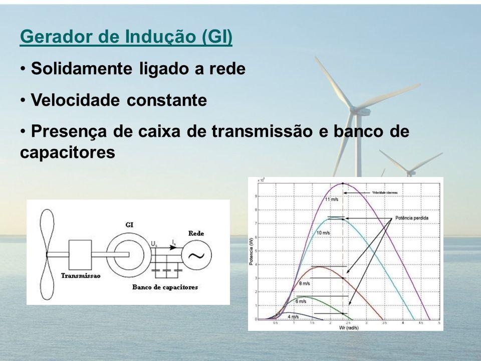 Gerador de Indução (GI) Solidamente ligado a rede Velocidade constante Presença de caixa de transmissão e banco de capacitores