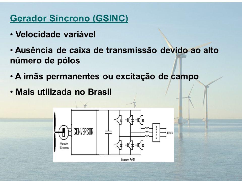 Gerador Síncrono (GSINC) Velocidade variável Ausência de caixa de transmissão devido ao alto número de pólos A imãs permanentes ou excitação de campo Mais utilizada no Brasil