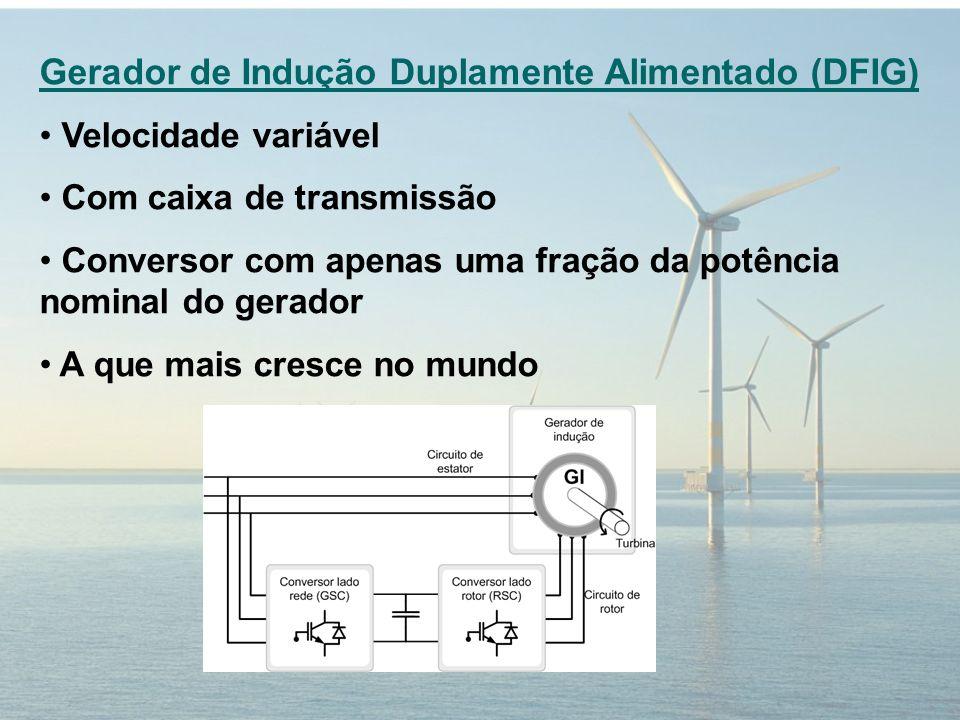Gerador de Indução Duplamente Alimentado (DFIG) Velocidade variável Com caixa de transmissão Conversor com apenas uma fração da potência nominal do gerador A que mais cresce no mundo