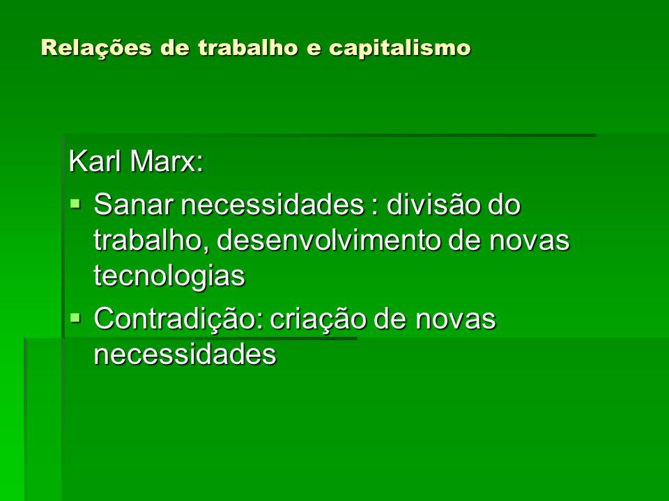 Relações de trabalho e capitalismo Karl Marx: Sanar necessidades : divisão do trabalho, desenvolvimento de novas tecnologias Sanar necessidades : divi
