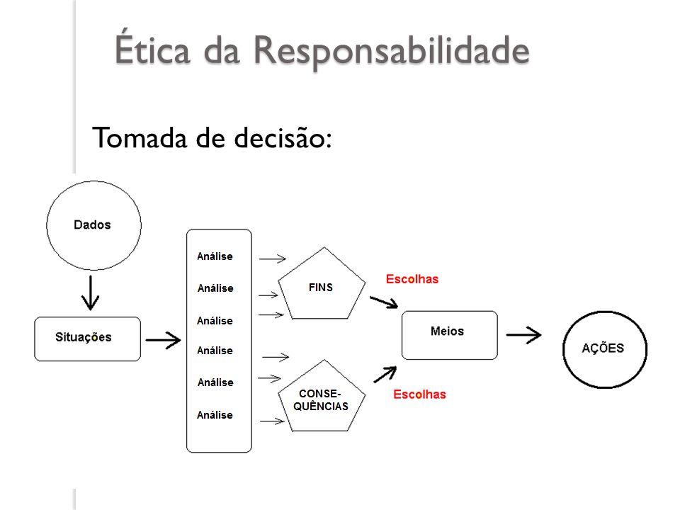 Tomada de decisão: Ética da Responsabilidade