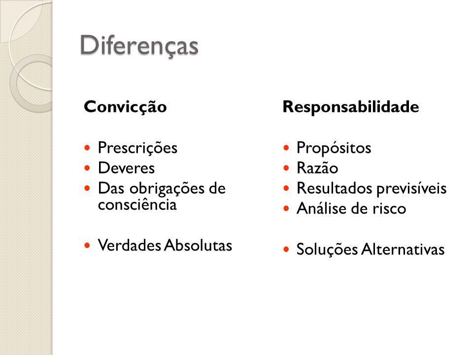 Diferenças Convicção Prescrições Deveres Das obrigações de consciência Verdades Absolutas Responsabilidade Propósitos Razão Resultados previsíveis Aná