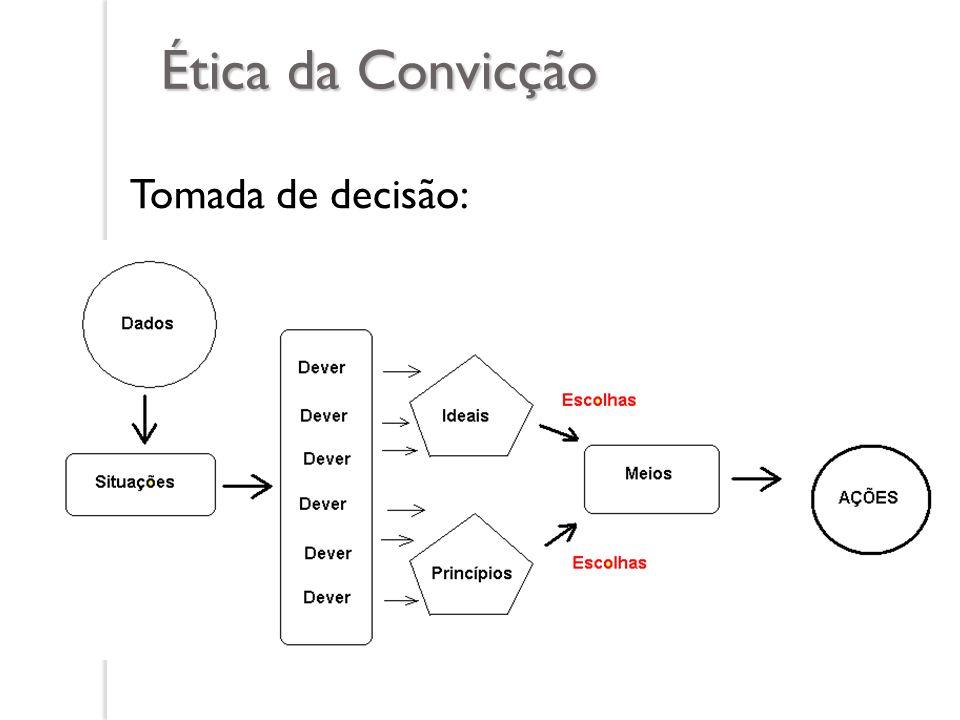 Tomada de decisão: Ética da Convicção
