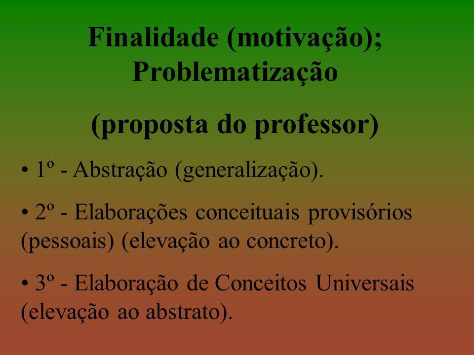 Finalidade (motivação); Problematização (proposta do professor) 1º - Abstração (generalização). 2º - Elaborações conceituais provisórios (pessoais) (e