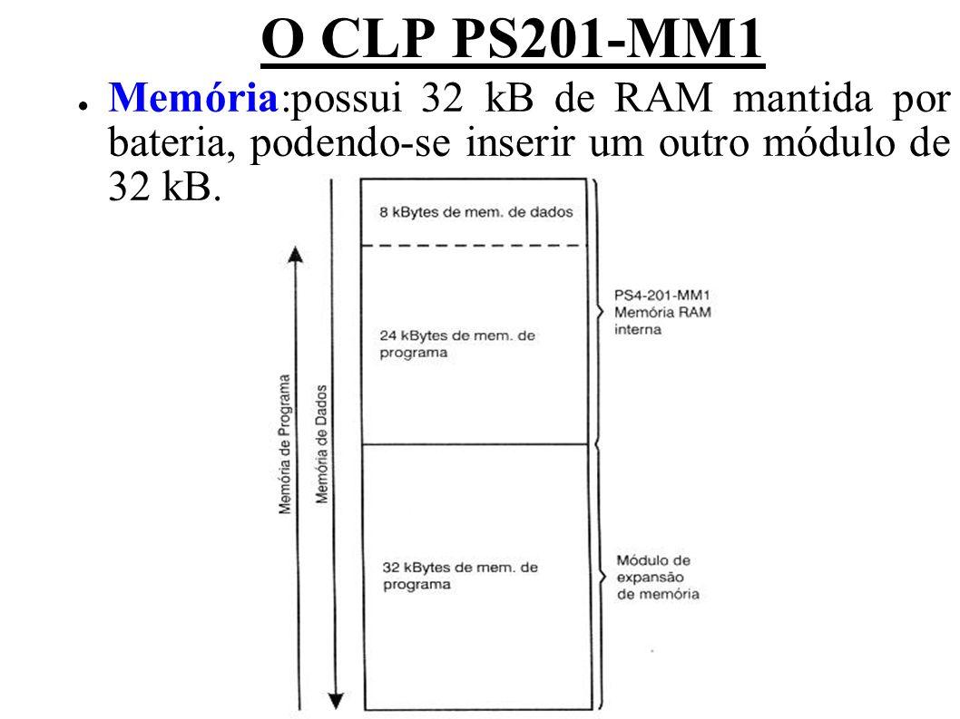 O CLP PS201-MM1 Memória:possui 32 kB de RAM mantida por bateria, podendo-se inserir um outro módulo de 32 kB.