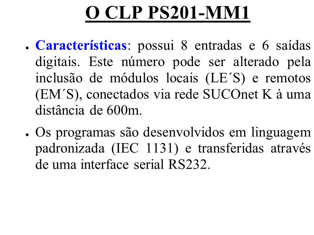O CLP PS201-MM1 Características: possui 8 entradas e 6 saídas digitais. Este número pode ser alterado pela inclusão de módulos locais (LE´S) e remotos