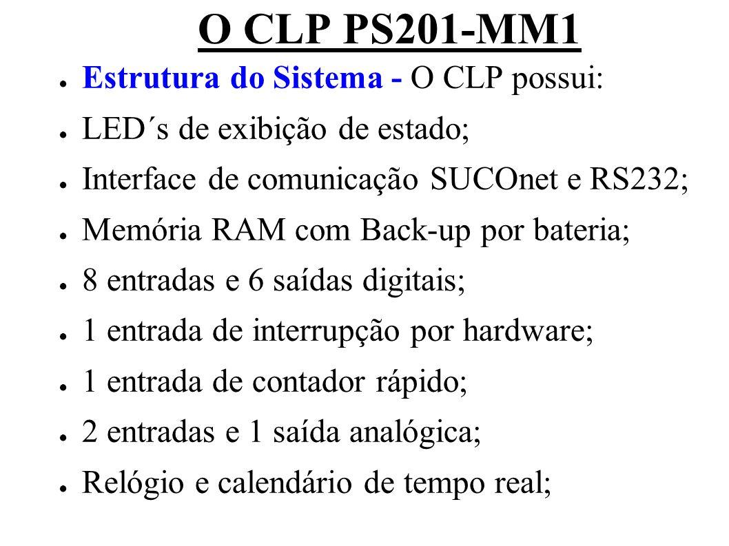Estrutura do Sistema - O CLP possui: LED´s de exibição de estado; Interface de comunicação SUCOnet e RS232; Memória RAM com Back-up por bateria; 8 ent
