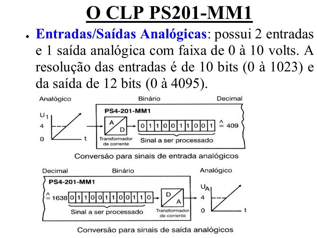 Entradas/Saídas Analógicas: possui 2 entradas e 1 saída analógica com faixa de 0 à 10 volts. A resolução das entradas é de 10 bits (0 à 1023) e da saí