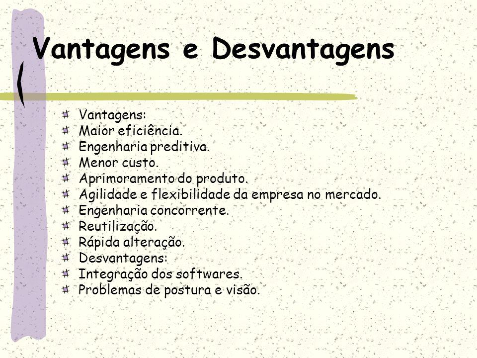 Vantagens e Desvantagens Vantagens: Maior eficiência. Engenharia preditiva. Menor custo. Aprimoramento do produto. Agilidade e flexibilidade da empres