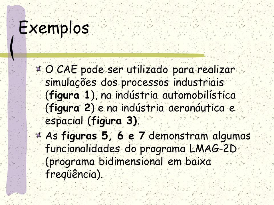 Exemplos O CAE pode ser utilizado para realizar simulações dos processos industriais (figura 1), na indústria automobilística (figura 2) e na indústri