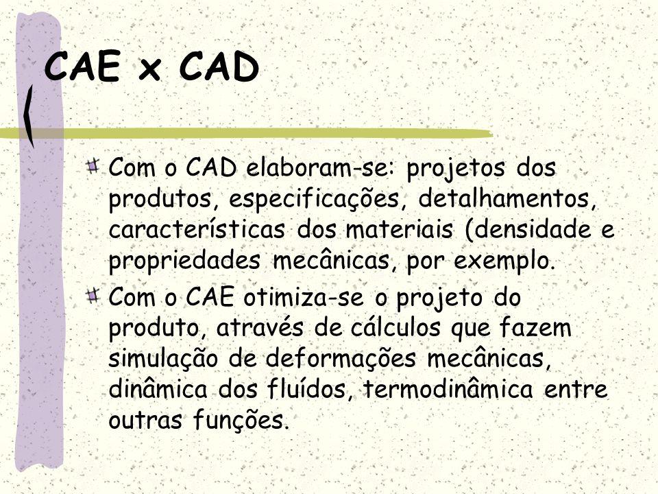 CAE x CAD Com o CAD elaboram-se: projetos dos produtos, especificações, detalhamentos, características dos materiais (densidade e propriedades mecânic