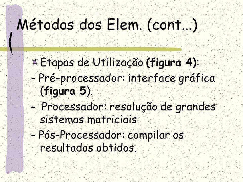 Métodos dos Elem. (cont...) Etapas de Utilização (figura 4): - Pré-processador: interface gráfica (figura 5). - Processador: resolução de grandes sist