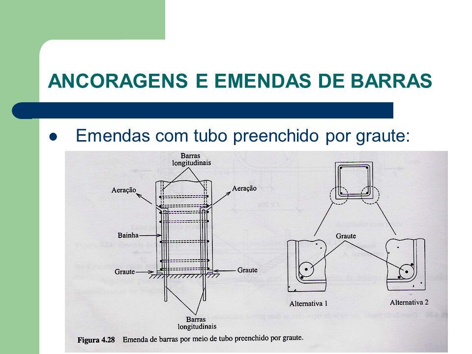 ANCORAGENS E EMENDAS DE BARRAS Emendas com tubo preenchido por graute: