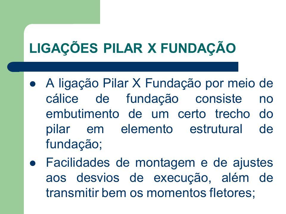 LIGAÇÕES PILAR X FUNDAÇÃO A ligação Pilar X Fundação por meio de cálice de fundação consiste no embutimento de um certo trecho do pilar em elemento es