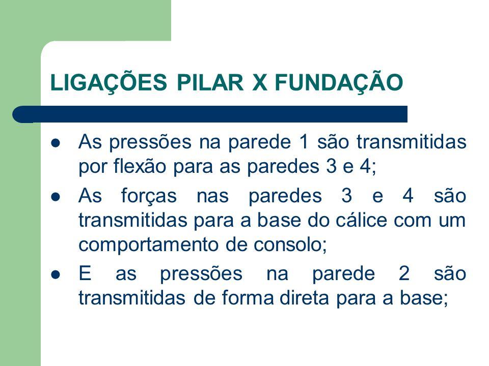 LIGAÇÕES PILAR X FUNDAÇÃO As pressões na parede 1 são transmitidas por flexão para as paredes 3 e 4; As forças nas paredes 3 e 4 são transmitidas para