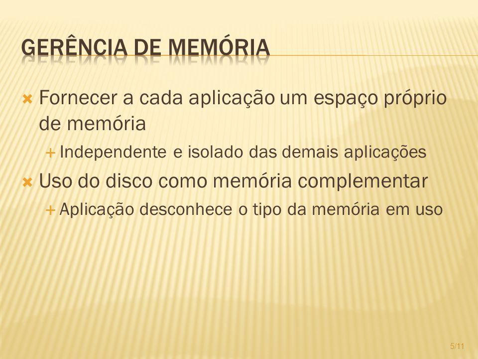 Fornecer a cada aplicação um espaço próprio de memória Independente e isolado das demais aplicações Uso do disco como memória complementar Aplicação d