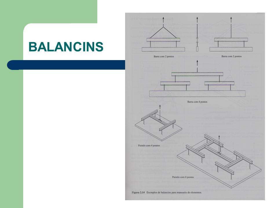 BALANCINS