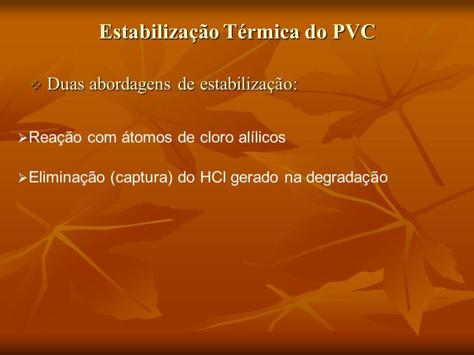 Estabilização Térmica do PVC Duas abordagens de estabilização: Duas abordagens de estabilização: Reação com átomos de cloro alílicos Eliminação (captura) do HCl gerado na degradação