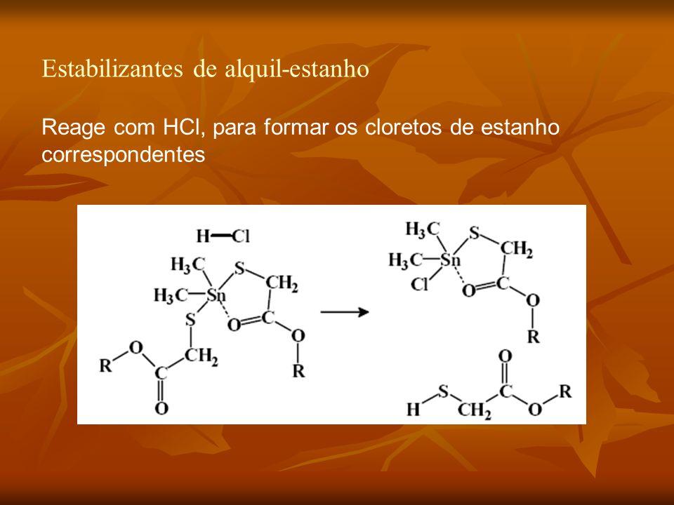 Estabilizantes de alquil-estanho Reage com HCl, para formar os cloretos de estanho correspondentes