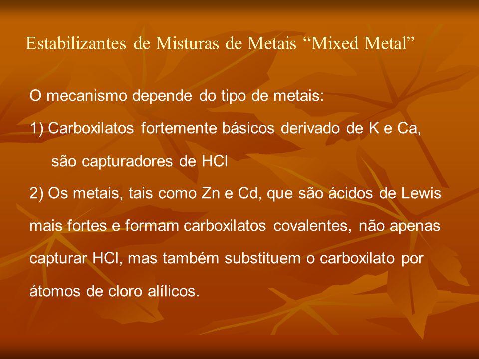 Estabilizantes de Misturas de Metais Mixed Metal O mecanismo depende do tipo de metais: 1) Carboxilatos fortemente básicos derivado de K e Ca, são capturadores de HCl 2) Os metais, tais como Zn e Cd, que são ácidos de Lewis mais fortes e formam carboxilatos covalentes, não apenas capturar HCl, mas também substituem o carboxilato por átomos de cloro alílicos.