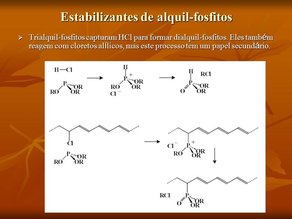 Estabilizantes de alquil-fosfitos Trialquil-fosfitos capturam HCl para formar dialquil-fosfitos.