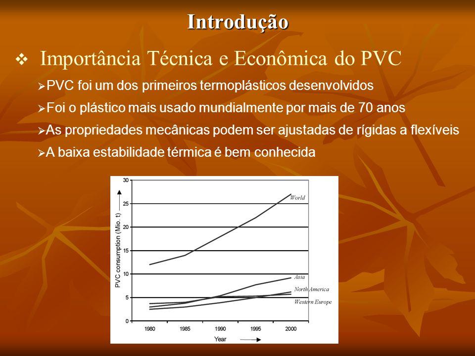 Introdução Importância Técnica e Econômica do PVC PVC foi um dos primeiros termoplásticos desenvolvidos Foi o plástico mais usado mundialmente por mais de 70 anos As propriedades mecânicas podem ser ajustadas de rígidas a flexíveis A baixa estabilidade térmica é bem conhecida