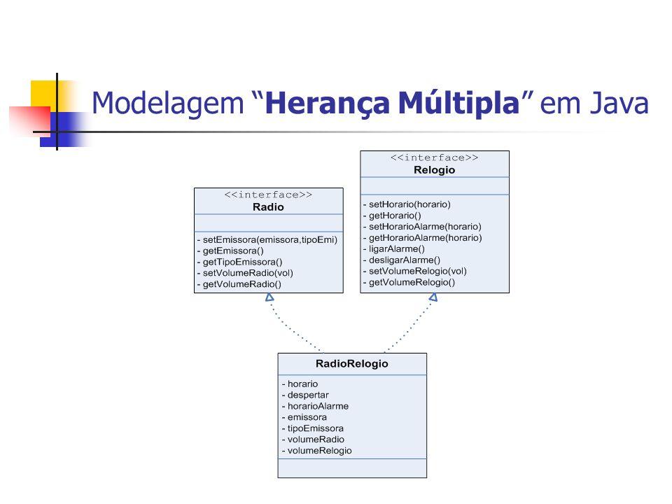 Exemplo de Herança Múltipla em Java