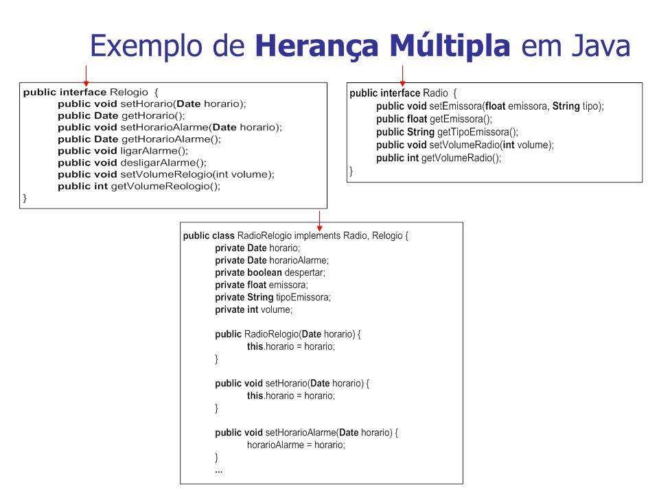Modelagem de Polimorfismo em Java