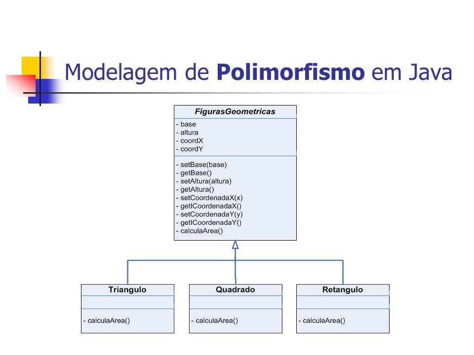 Exemplo de Polimorfismo em Java Métodos abstratos Classe abstrata