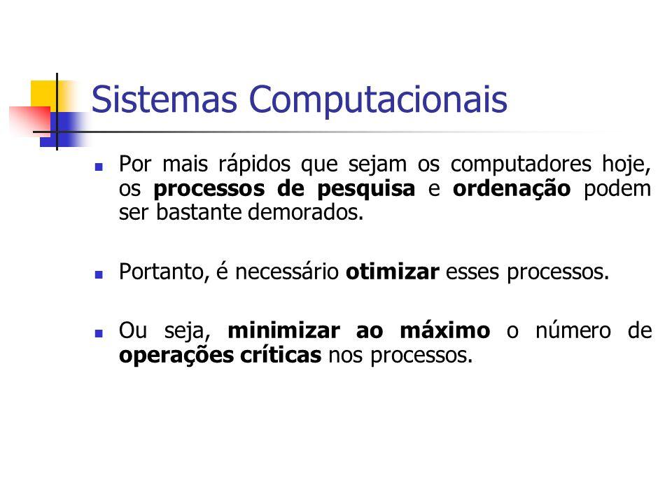 Objetivo Alunos tenham condições em decidir qual o melhor método a ser aplicado em cenários específicos.