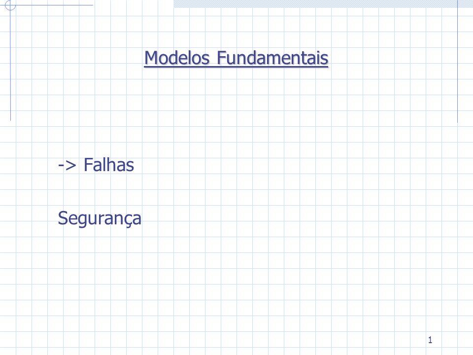 1 Modelos Fundamentais -> Falhas Segurança