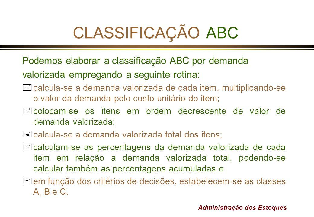 Administração dos Estoques CLASSIFICAÇÃO ABC Podemos elaborar a classificação ABC por demanda valorizada empregando a seguinte rotina: +calcula-se a d