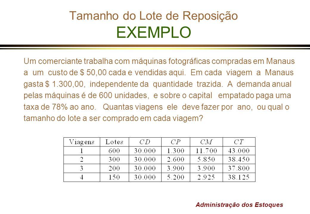 Administração dos Estoques Tamanho do Lote de Reposição EXEMPLO Um comerciante trabalha com máquinas fotográficas compradas em Manaus a um custo de $
