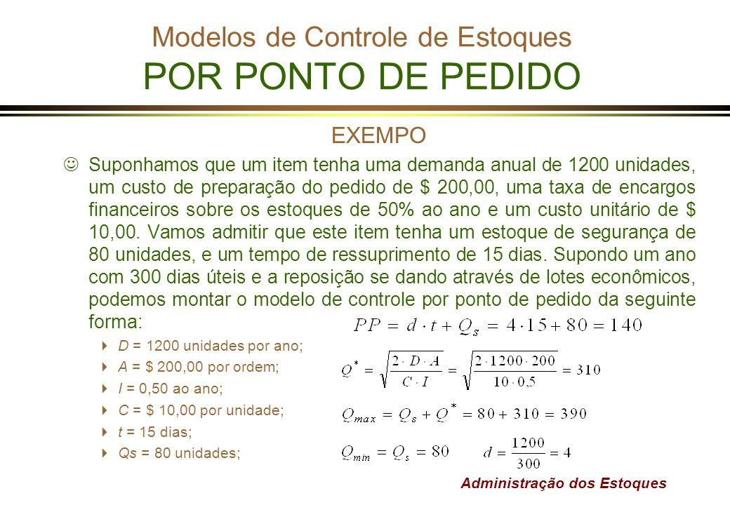 Administração dos Estoques Modelos de Controle de Estoques POR PONTO DE PEDIDO EXEMPO JSuponhamos que um item tenha uma demanda anual de 1200 unidades