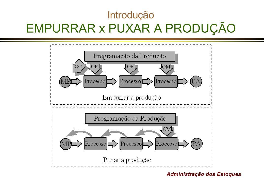 Administração dos Estoques Introdução EMPURRAR x PUXAR A PRODUÇÃO