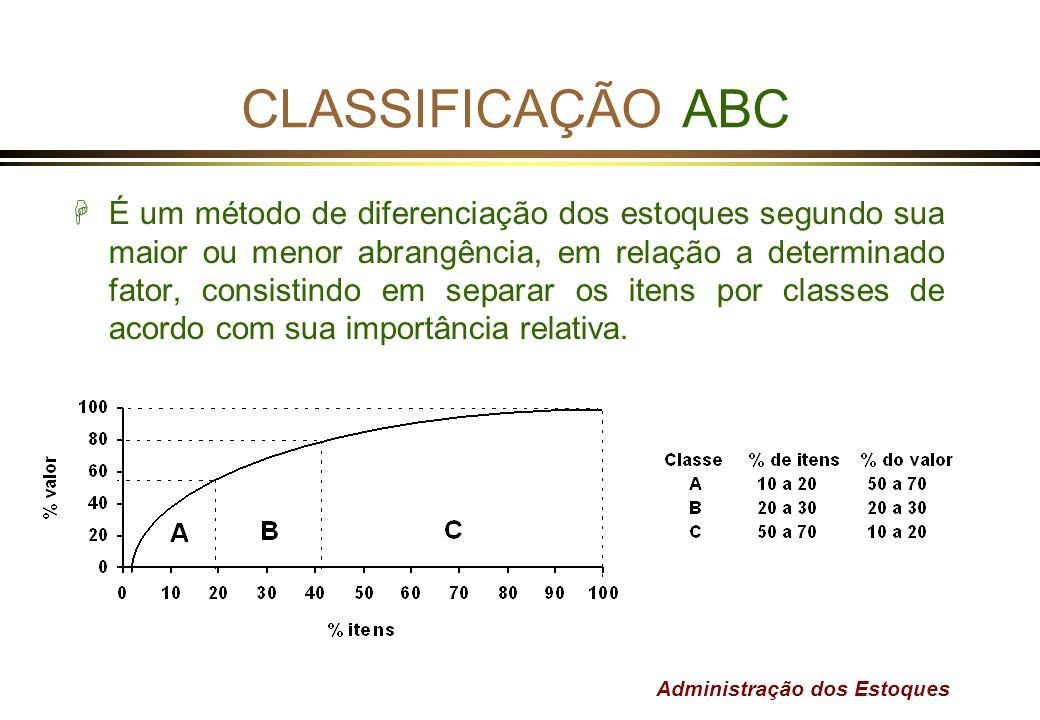 Administração dos Estoques CLASSIFICAÇÃO ABC HÉ um método de diferenciação dos estoques segundo sua maior ou menor abrangência, em relação a determina