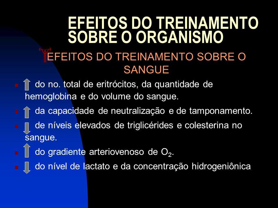EFEITOS DO TREINAMENTO SOBRE O ORGANISMO EFEITOS DO TREINAMENTO SOBRE O SANGUE do no. total de eritrócitos, da quantidade de hemoglobina e do volume d