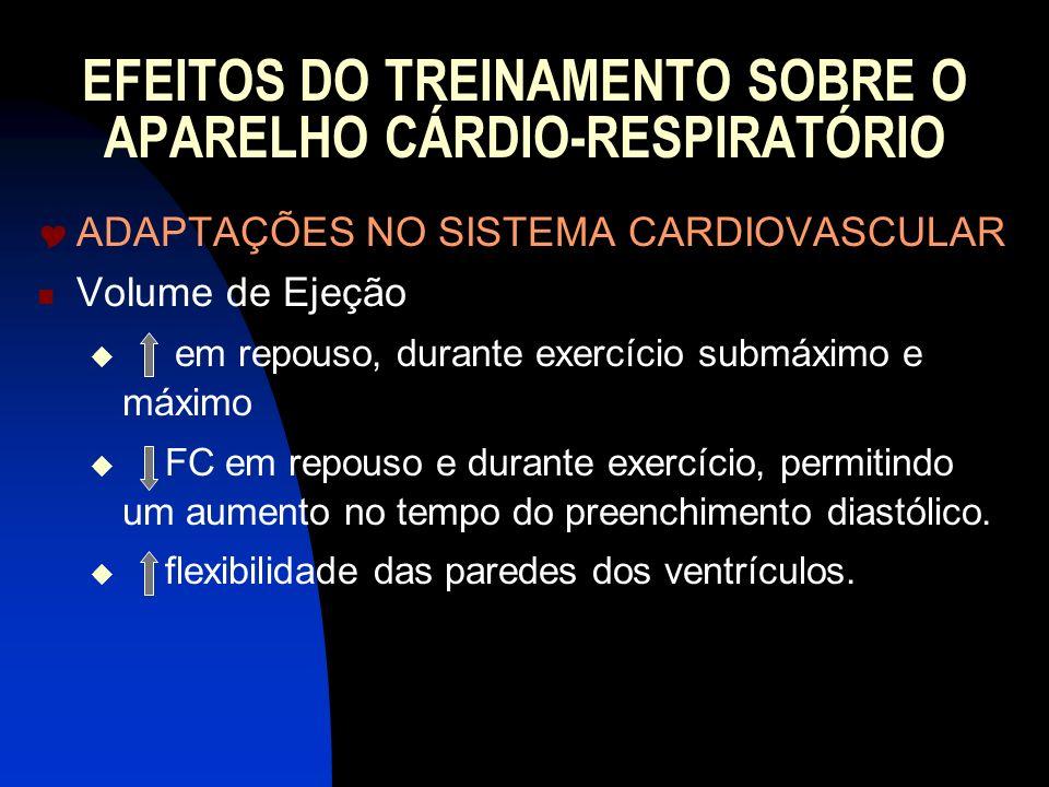 EFEITOS DO TREINAMENTO SOBRE O APARELHO CÁRDIO-RESPIRATÓRIO ADAPTAÇÕES NO SISTEMA CARDIOVASCULAR Volume de Ejeção em repouso, durante exercício submáx